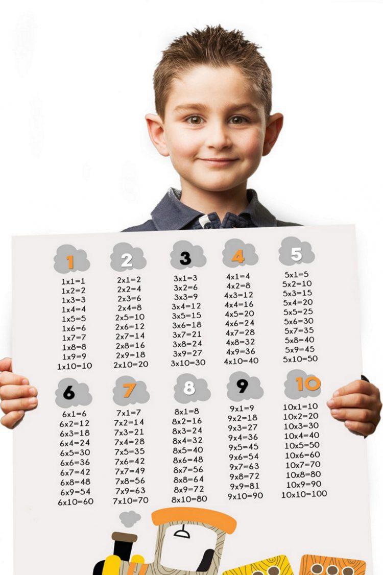 Plakat Edukacyjny PD4