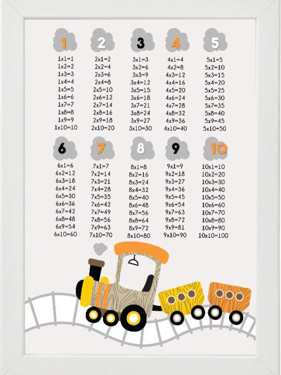 Plakaty Edukacyjne PD8