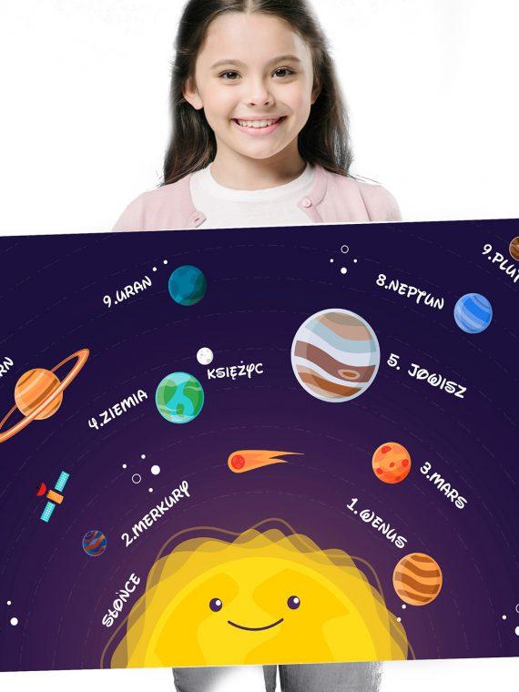 Plakaty Edukacyjne PD13 (7)